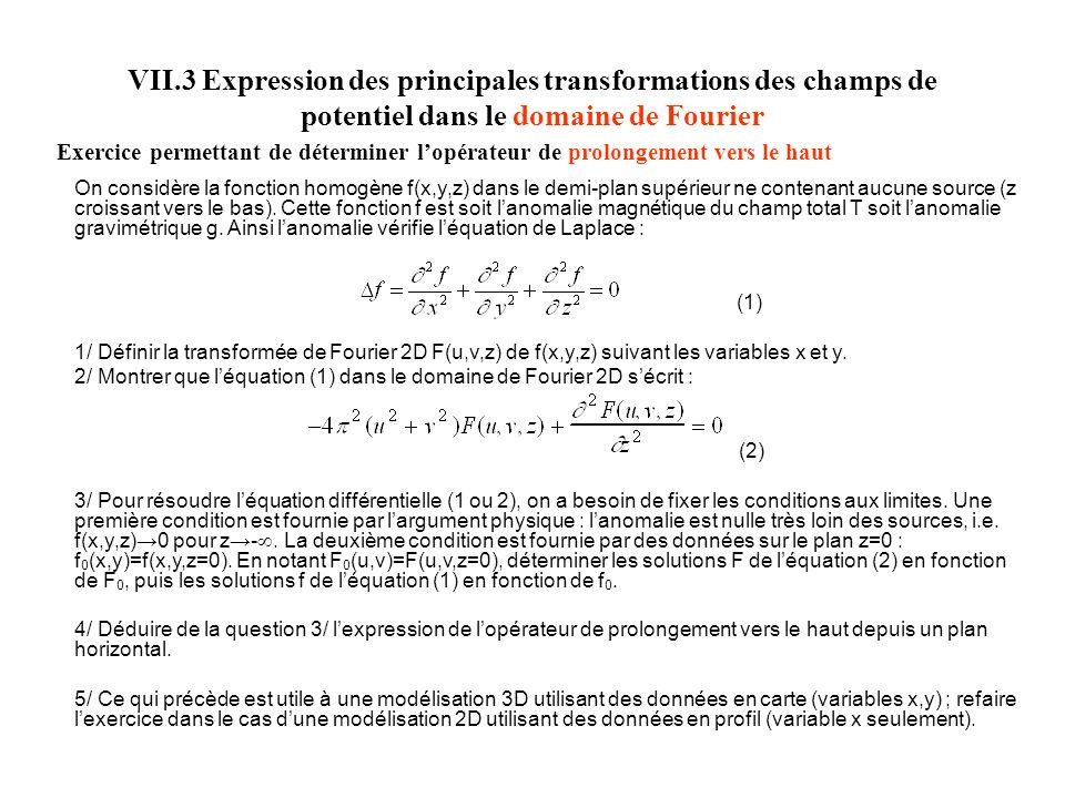 VII.3 Expression des principales transformations des champs de potentiel dans le domaine de Fourier Exercice permettant de déterminer lopérateur de prolongement vers le haut On considère la fonction homogène f(x,y,z) dans le demi-plan supérieur ne contenant aucune source (z croissant vers le bas).