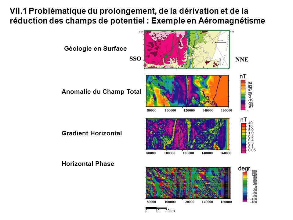 Horizontal Phase Gradient Horizontal Anomalie du Champ Total Géologie en Surface VII.1 Problématique du prolongement, de la dérivation et de la réduction des champs de potentiel : Exemple en Aéromagnétisme 01020 km