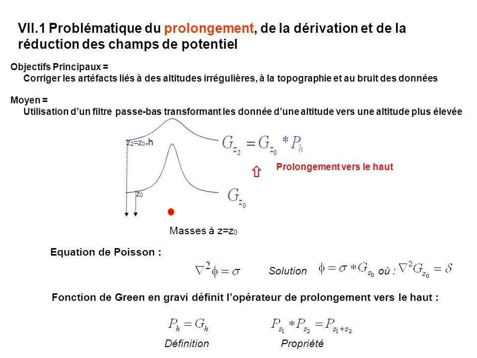 VII.1 Problématique du prolongement, de la dérivation et de la réduction des champs de potentiel Equation de Poisson : Masses à z=z 0 Prolongement vers le haut z 2 =z 0+ h z0z0 Fonction de Green en gravi définit lopérateur de prolongement vers le haut : DéfinitionPropriété Solution où : Objectifs Principaux = Corriger les artéfacts liés à des altitudes irrégulières, à la topographie et au bruit des données Moyen = Utilisation dun filtre passe-bas transformant les donnée dune altitude vers une altitude plus élevée
