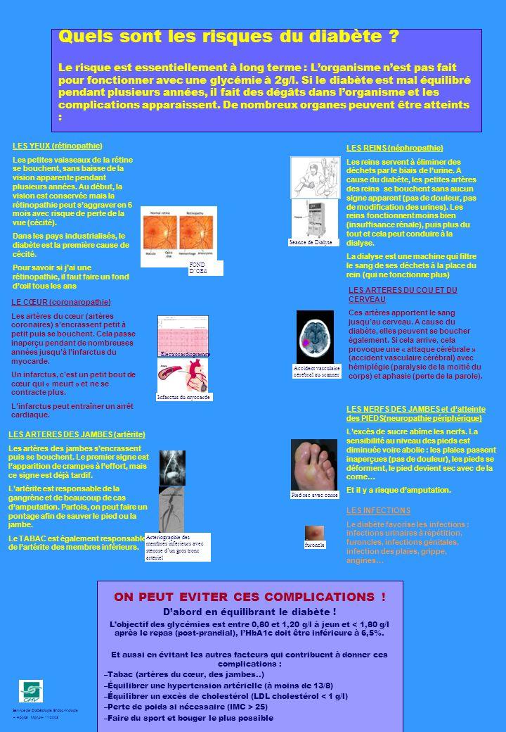 Quels sont les risques du diabète ? Le risque est essentiellement à long terme : Lorganisme nest pas fait pour fonctionner avec une glycémie à 2g/l. S