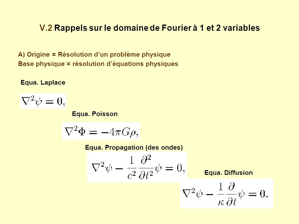 V.2 Rappels sur le domaine de Fourier à 1 et 2 variables A) Origine = Résolution dun problème physique Base physique = résolution déquations physiques Equa.
