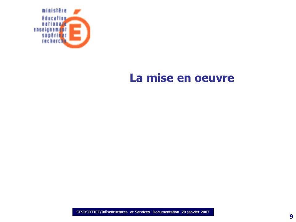 STSI/SDTICE/Infrastructures et Services- Documentation 29 janvier 2007 9 La mise en oeuvre