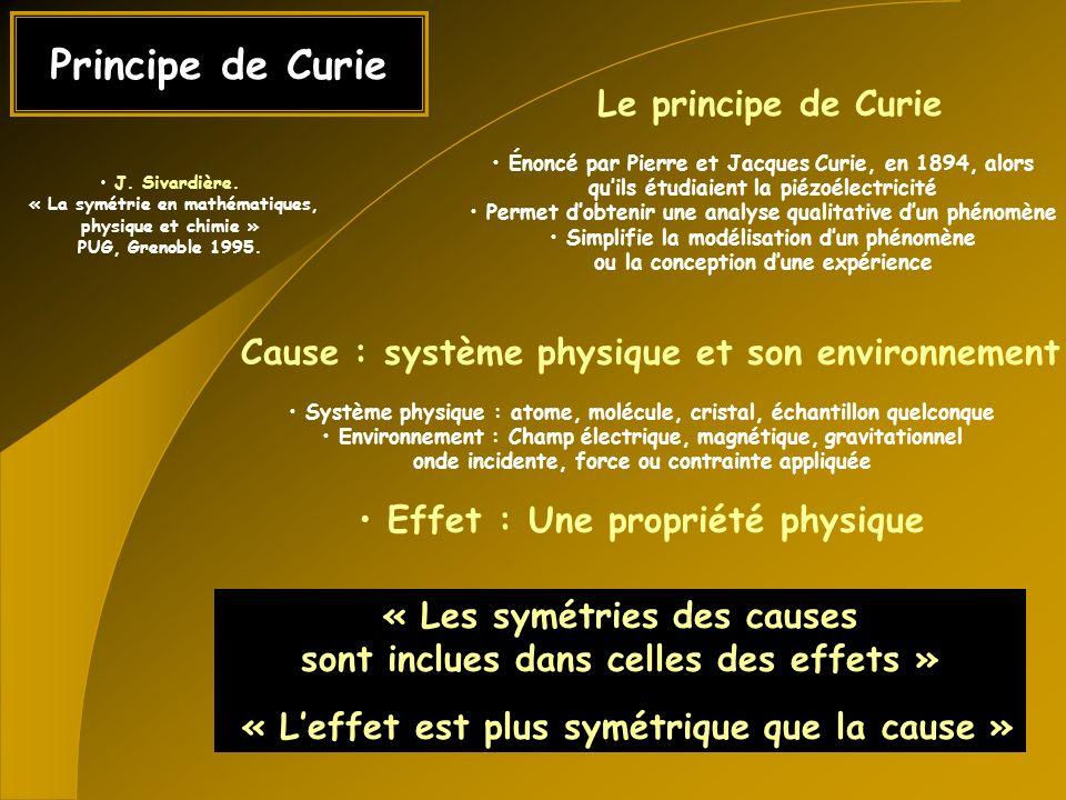 Formulation exacte « Lorsque certaines causes produisent certains effets, les éléments de symétrie des causes doivent se retrouver dans les effets produits » « De même, lorsque certains effets révèlent une certaine dissymétrie, cette dissymétrie doit se retrouver dans les causes qui leur ont donné naissance » Pierre Curie, 1894