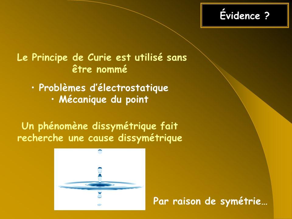 « Lerreur » de Curie… …les brisures de symétries Flambage / mm .