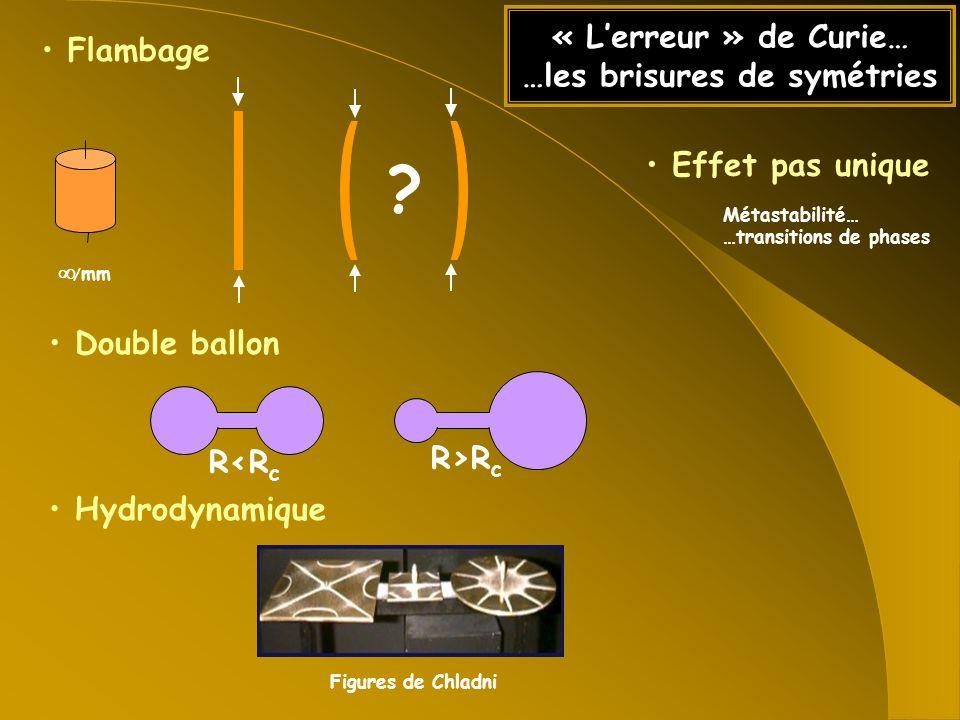 Symétrie et ordre Diminution des symétries croissance de lordre Eau très symétrique /m /m mais désordonnée Glace, cristal, moins symétrique plus ordonné