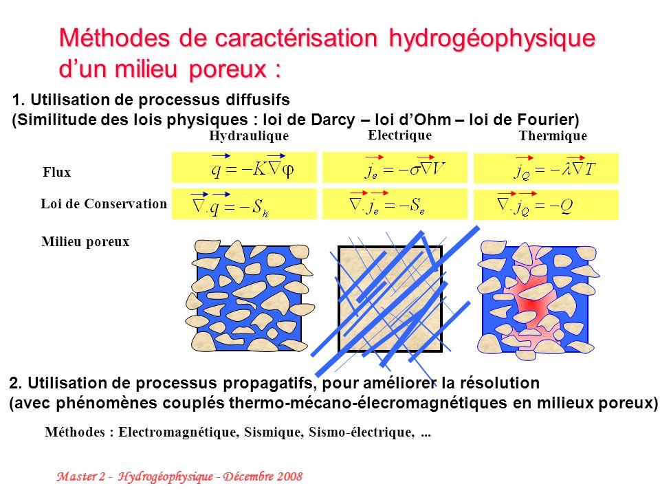 Master 2 - Hydrogéophysique - Décembre 2008 10 1.