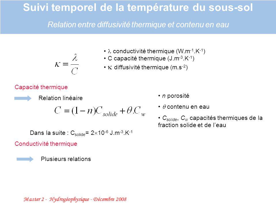 Master 2 - Hydrogéophysique - Décembre 2008 17 Suivi temporel de la température du sous-sol Relation entre diffusivité thermique et contenu en eau conductivité thermique (W.m -1.K -1 ) C capacité thermique (J.m -3.K -1 ) diffusivité thermique (m.s -2 ) Capacité thermique Relation linéaire n porosité contenu en eau C solide, C w capacités thermiques de la fraction solide et de leau Conductivité thermique Plusieurs relations Dans la suite : C solide = 2 10 -6 J.m -3.K -1