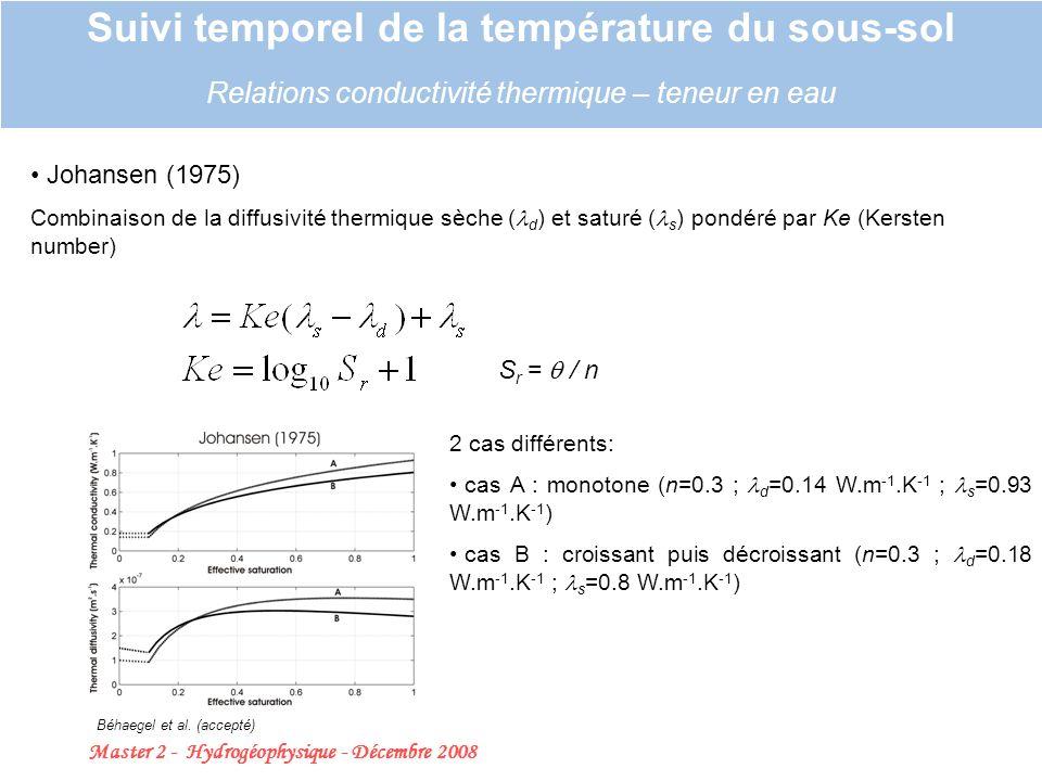 Master 2 - Hydrogéophysique - Décembre 2008 19 Suivi temporel de la température du sous-sol Relations conductivité thermique – teneur en eau Johansen (1975) Combinaison de la diffusivité thermique sèche ( d ) et saturé ( s ) pondéré par Ke (Kersten number) S r = / n 2 cas différents: cas A : monotone (n=0.3 ; d =0.14 W.m -1.K -1 ; s =0.93 W.m -1.K -1 ) cas B : croissant puis décroissant (n=0.3 ; d =0.18 W.m -1.K -1 ; s =0.8 W.m -1.K -1 ) Béhaegel et al.