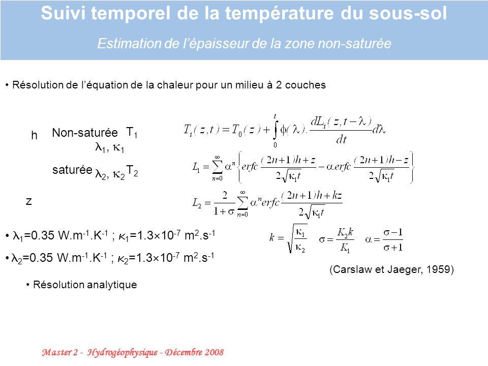 Master 2 - Hydrogéophysique - Décembre 2008 23 Suivi temporel de la température du sous-sol Estimation de lépaisseur de la zone non-saturée h 1, 1 2, 2 Non-saturée saturée z T1T1 T2T2 Résolution de léquation de la chaleur pour un milieu à 2 couches (Carslaw et Jaeger, 1959) Résolution analytique 1 =0.35 W.m -1.K -1 ; 1 =1.3 10 -7 m 2.s -1 2 =0.35 W.m -1.K -1 ; 2 =1.3 10 -7 m 2.s -1