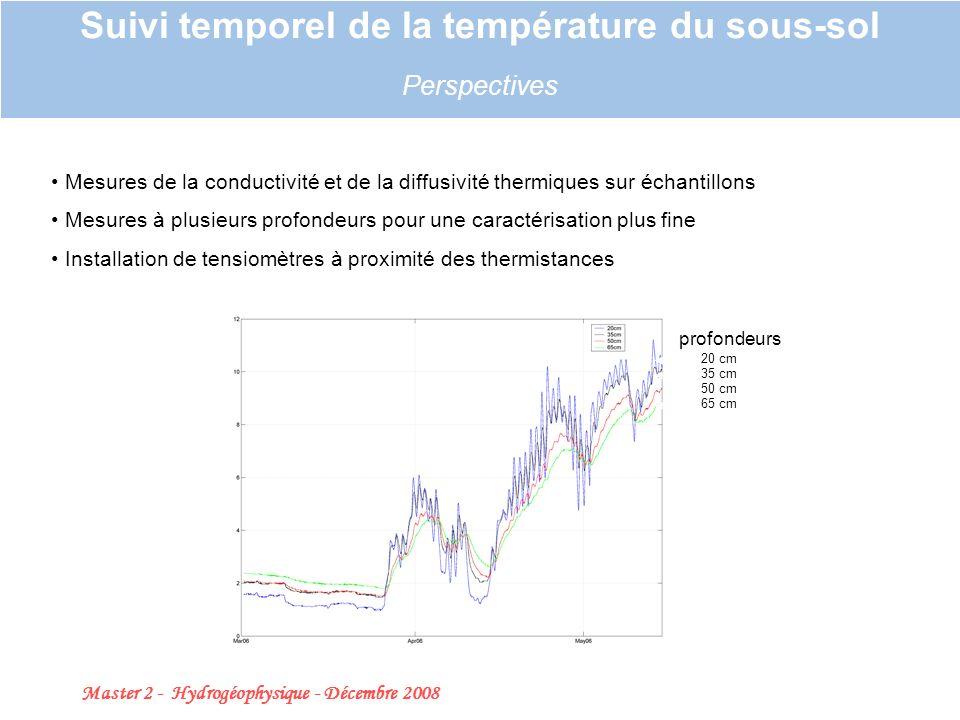 Master 2 - Hydrogéophysique - Décembre 2008 25 Suivi temporel de la température du sous-sol Perspectives Mesures de la conductivité et de la diffusivité thermiques sur échantillons Mesures à plusieurs profondeurs pour une caractérisation plus fine Installation de tensiomètres à proximité des thermistances 20 cm 35 cm 50 cm 65 cm profondeurs