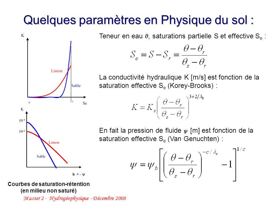 Master 2 - Hydrogéophysique - Décembre 2008 6 Quelques paramètres en Physique du sol : Teneur en eau, saturations partielle S et effective S e : La conductivité hydraulique K [m/s] est fonction de la saturation effective S e (Korey-Brooks) : En fait la pression de fluide [m] est fonction de la saturation effective S e (Van Genuchten) : Courbes de saturation-rétention (en milieu non saturé) = -