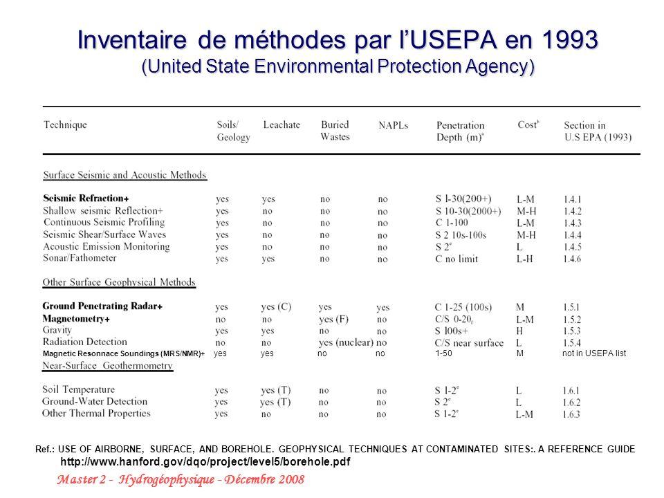 Master 2 - Hydrogéophysique - Décembre 2008 9 Inventaire de méthodes par lUSEPA en 1993 (United State Environmental Protection Agency) Ref.: USE OF AIRBORNE, SURFACE, AND BOREHOLE.