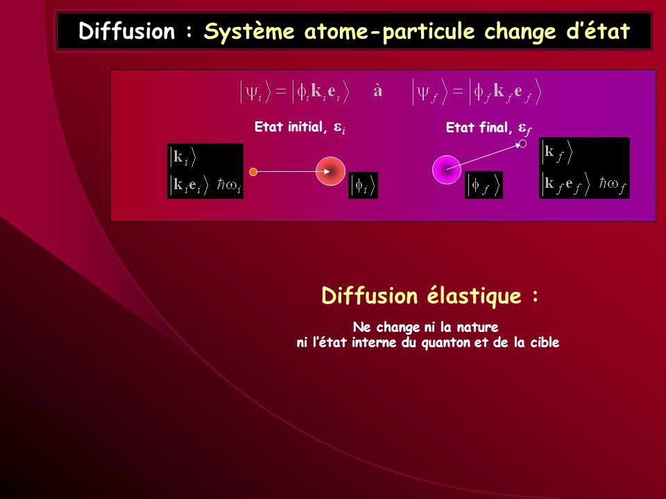 Diffusion : Système atome-particule change détat Diffusion élastique : Etat initial, i Etat final, f Ne change ni la nature ni létat interne du quanto