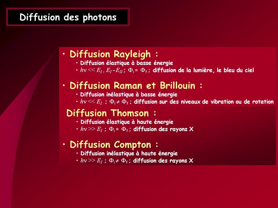 Diffusion Rayleigh : Diffusion élastique à basse énergie h << E I, E I - E II ; i = f ; diffusion de la lumière, le bleu du ciel Diffusion Raman et Br