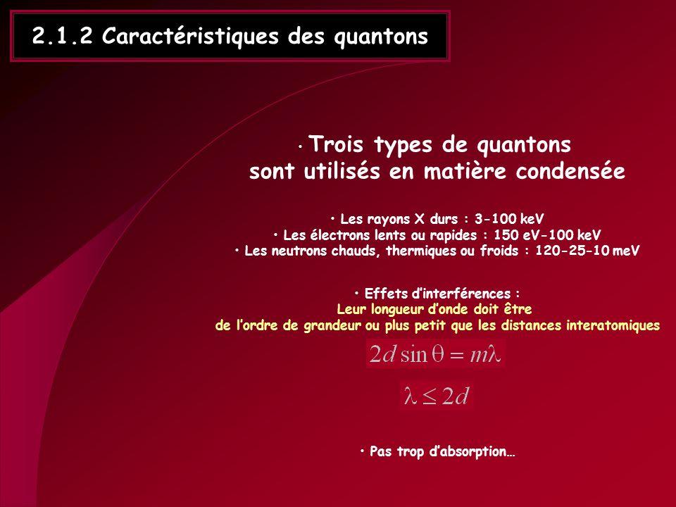2.1.2 Caractéristiques des quantons Trois types de quantons sont utilisés en matière condensée Les rayons X durs : 3-100 keV Les électrons lents ou ra