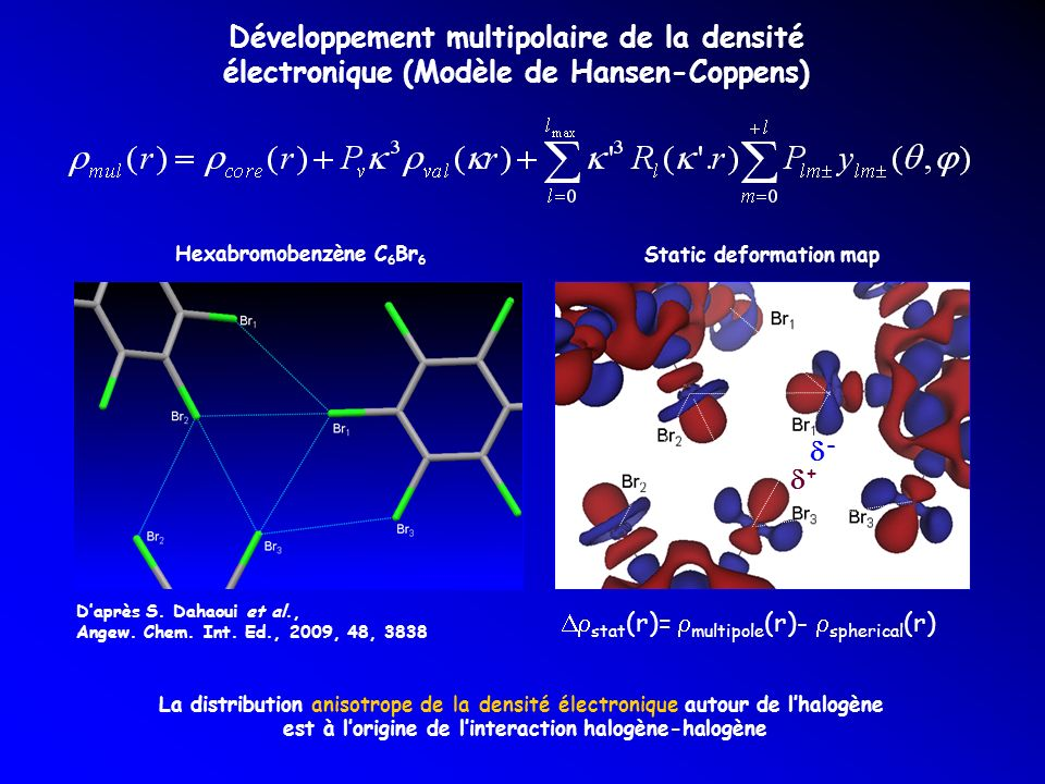 Static deformation map Hexabromobenzène C 6 Br 6 stat (r)= multipole (r)- spherical (r) La distribution anisotrope de la densité électronique autour d
