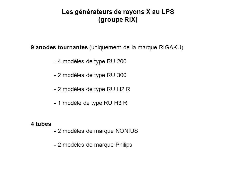 Les générateurs de rayons X au LPS (groupe RIX) Généralités sur les anodes tournantes RIGAKU Principe de fonctionnement dune anode tournante Chaîne de sécurité Réglages Modification / amélioration