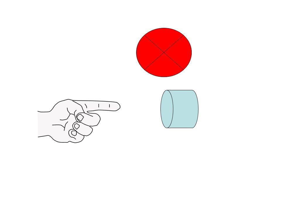 Circuits de sécurité 1° ) Ouverture du circuit deau