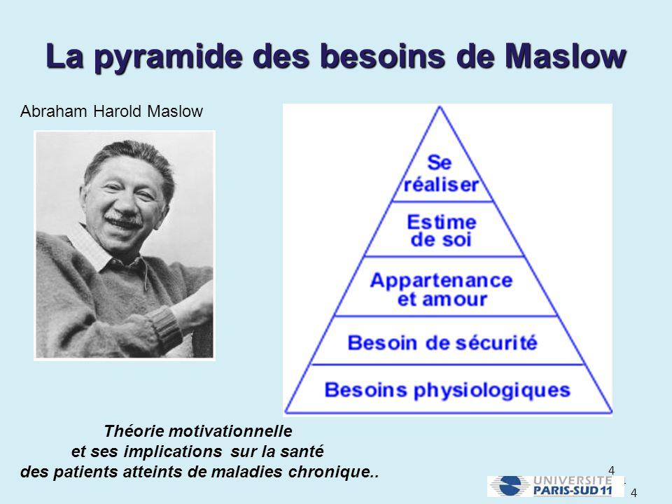 4 4 4 La pyramide des besoins de Maslow Théorie motivationnelle et ses implications sur la santé des patients atteints de maladies chronique.. Abraham
