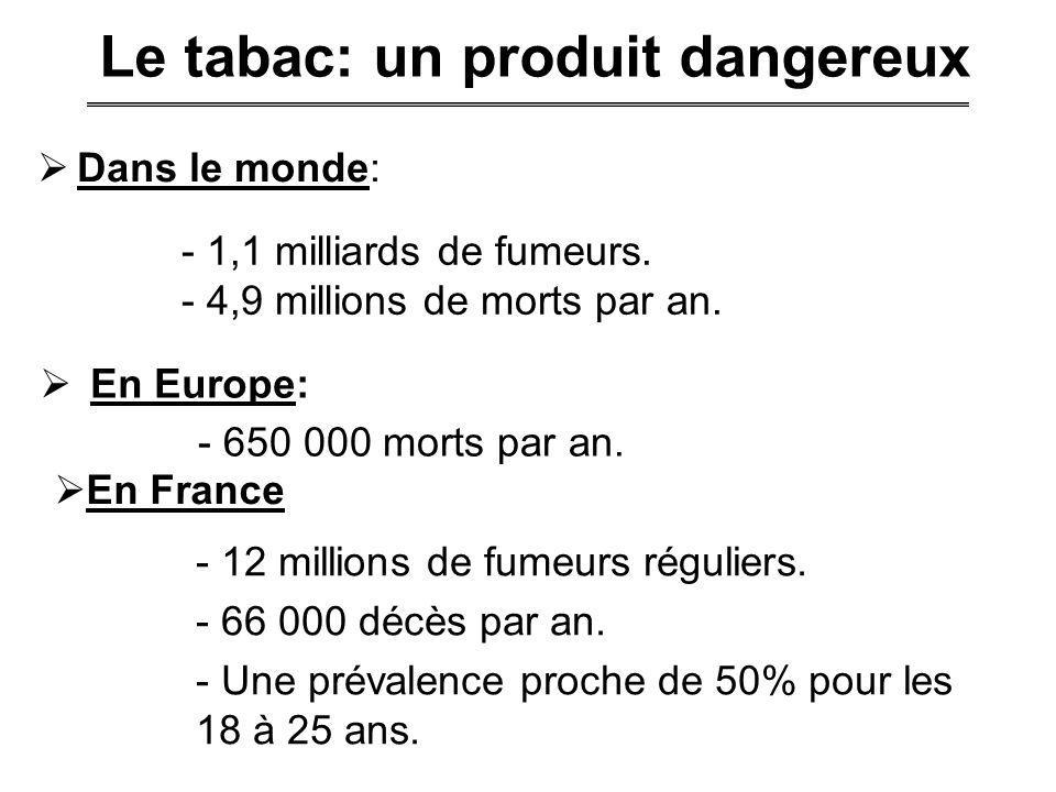 Le tabac: un produit dangereux Dans le monde: - 650 000 morts par an. - 1,1 milliards de fumeurs. - 4,9 millions de morts par an. En Europe: - 12 mill