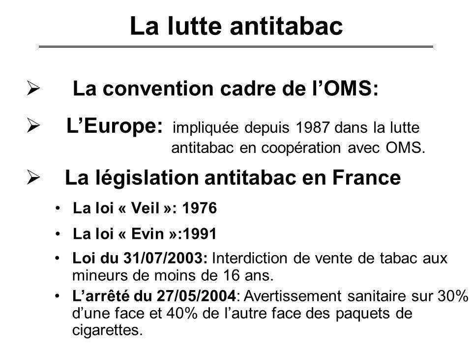 La lutte antitabac La convention cadre de lOMS: LEurope: impliquée depuis 1987 dans la lutte antitabac en coopération avec OMS. La législation antitab