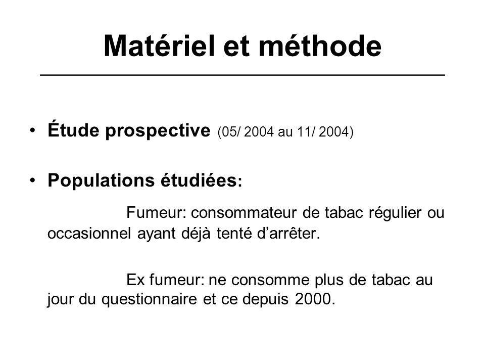 Matériel et méthode Étude prospective (05/ 2004 au 11/ 2004) Populations étudiées : Fumeur: consommateur de tabac régulier ou occasionnel ayant déjà t