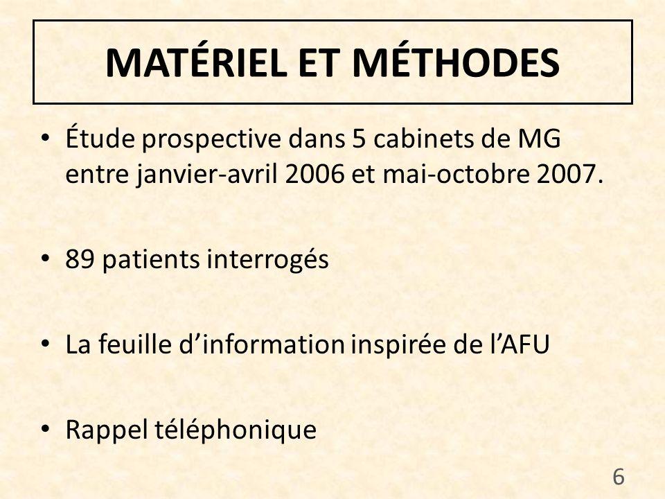 Le Questionnaire 1 ère partie: Recueil épidémiologique 2 e partie: Connaissances des patients 3 e partie: - Antériorité ou non du dépistage - Quels examens ont été réalisés .