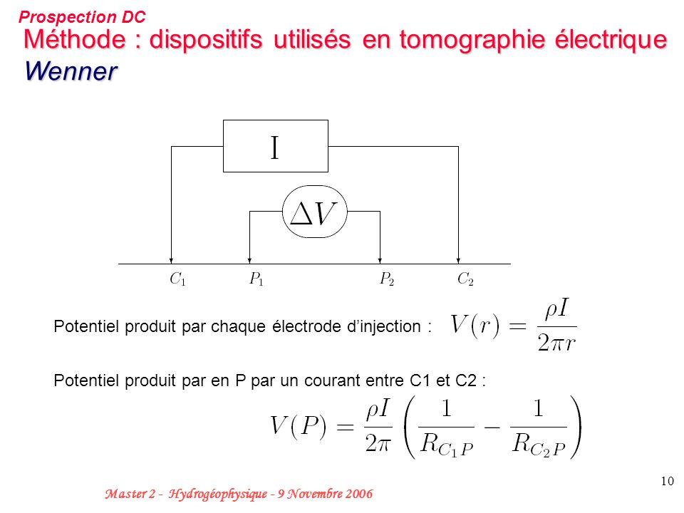 10 Master 2 - Hydrogéophysique - 9 Novembre 2006 Méthode : dispositifs utilisés en tomographie électrique Wenner Potentiel produit par chaque électrod