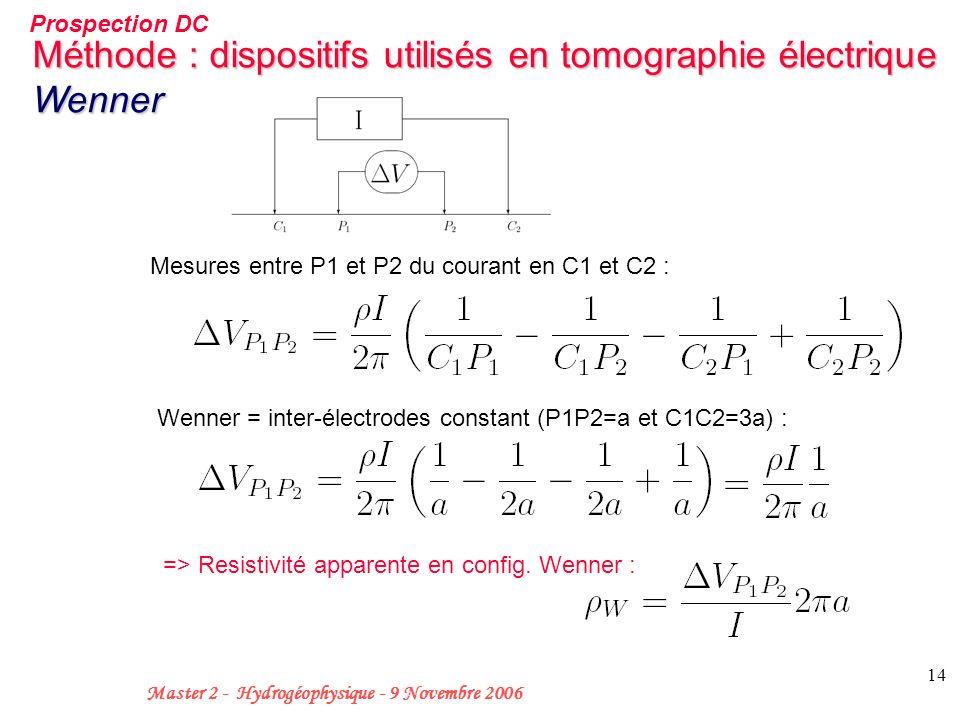 14 Master 2 - Hydrogéophysique - 9 Novembre 2006 Méthode : dispositifs utilisés en tomographie électrique Wenner Mesures entre P1 et P2 du courant en