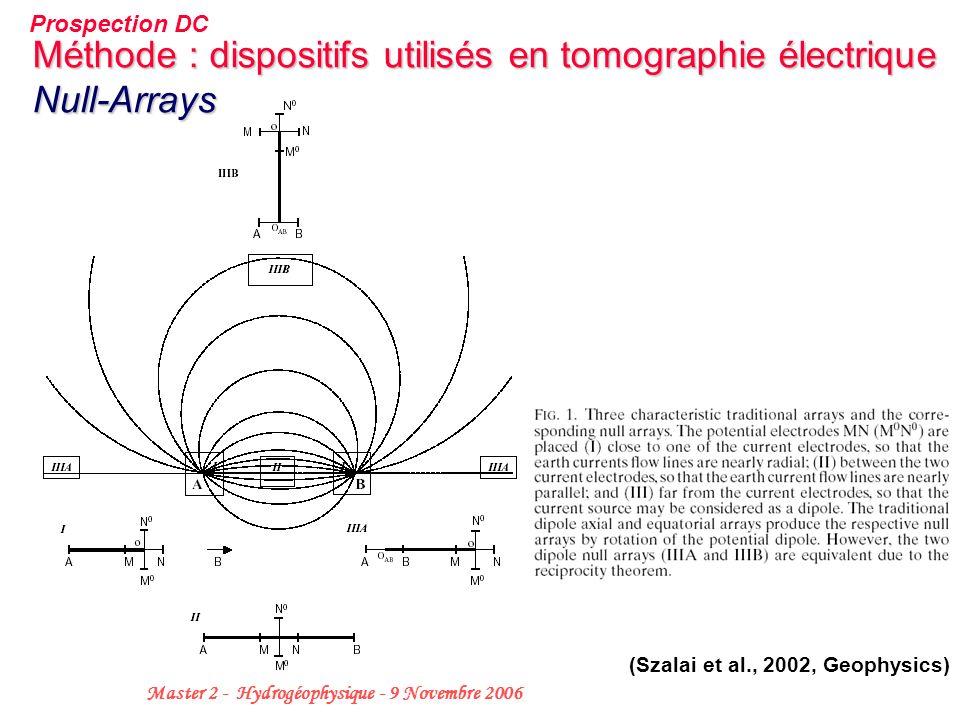 17 Master 2 - Hydrogéophysique - 9 Novembre 2006 Méthode : dispositifs utilisés en tomographie électrique Null-Arrays (Szalai et al., 2002, Geophysics