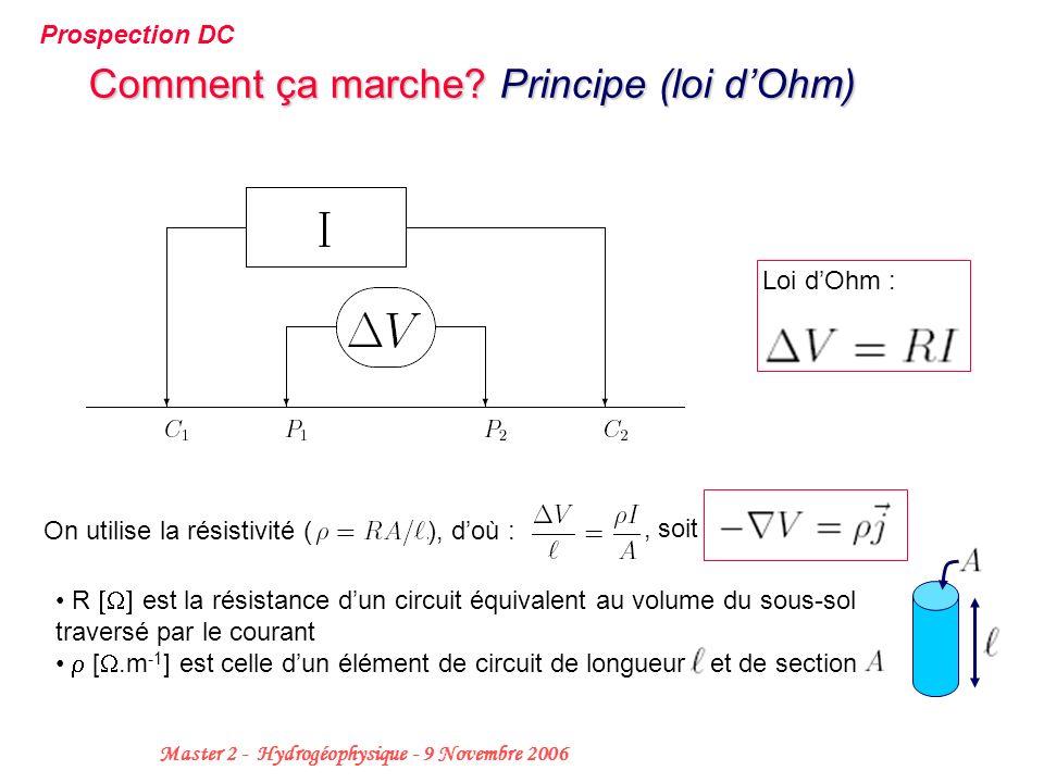 2 Master 2 - Hydrogéophysique - 9 Novembre 2006 Comment ça marche? Principe (loi dOhm) Loi dOhm :, soit On utilise la résistivité ( ), doù : R est la