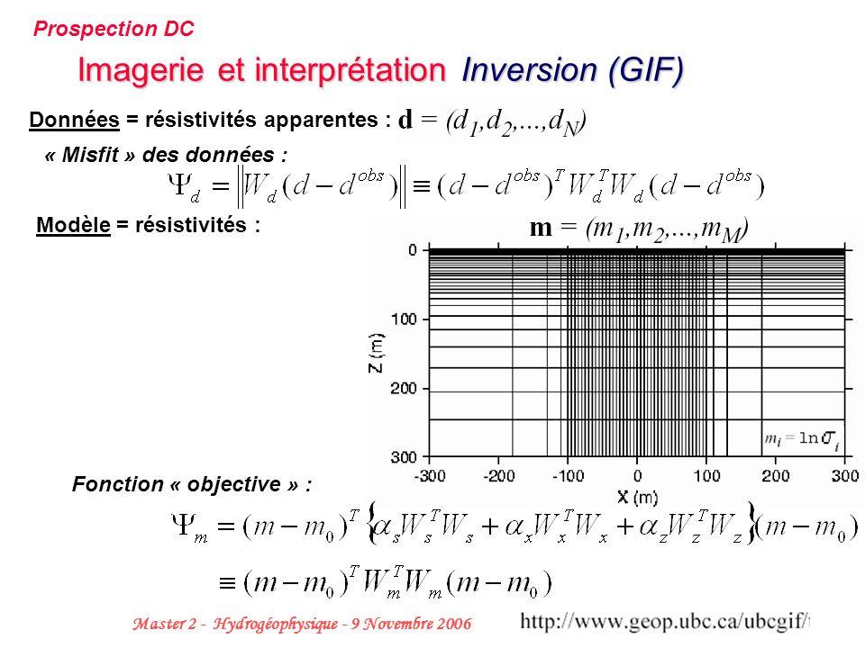 21 Master 2 - Hydrogéophysique - 9 Novembre 2006 Imagerie et interprétation Inversion (GIF) Modèle = résistivités : Données = résistivités apparentes