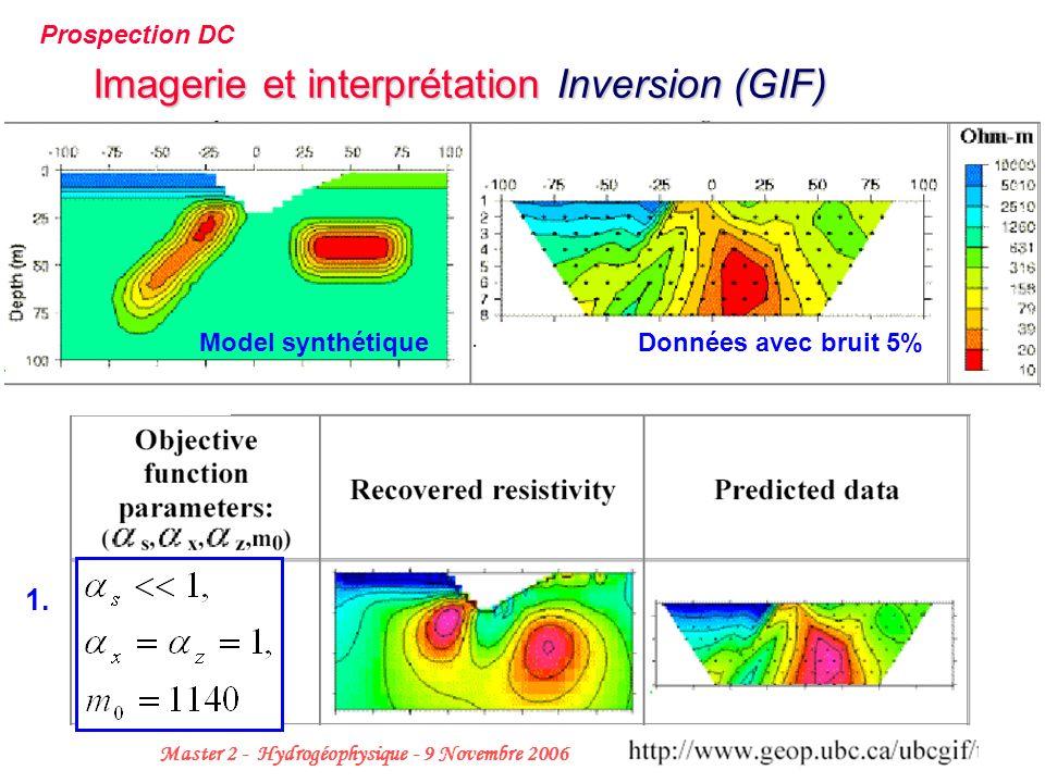 22 Master 2 - Hydrogéophysique - 9 Novembre 2006 Imagerie et interprétation Inversion (GIF) Model synthétiqueDonnées avec bruit 5% 1. Prospection DC