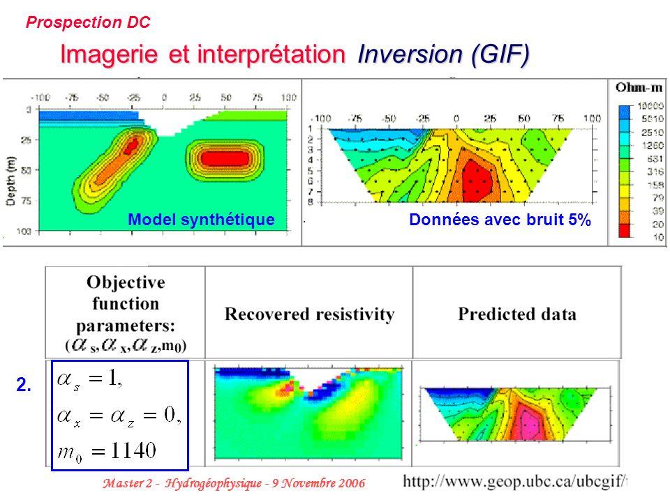 23 Master 2 - Hydrogéophysique - 9 Novembre 2006 Imagerie et interprétation Inversion (GIF) Model synthétiqueDonnées avec bruit 5% 2. Prospection DC