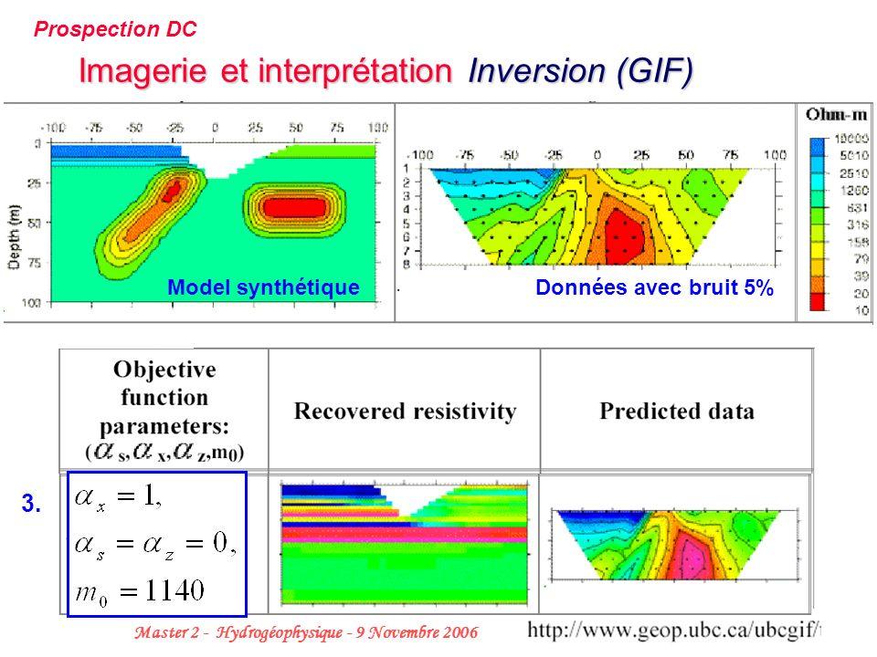 24 Master 2 - Hydrogéophysique - 9 Novembre 2006 Imagerie et interprétation Inversion (GIF) Model synthétiqueDonnées avec bruit 5% 3. Prospection DC