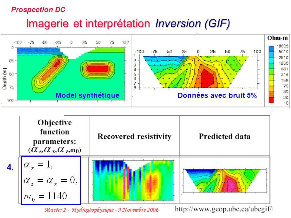 25 Master 2 - Hydrogéophysique - 9 Novembre 2006 Imagerie et interprétation Inversion (GIF) Model synthétiqueDonnées avec bruit 5% 4. Prospection DC