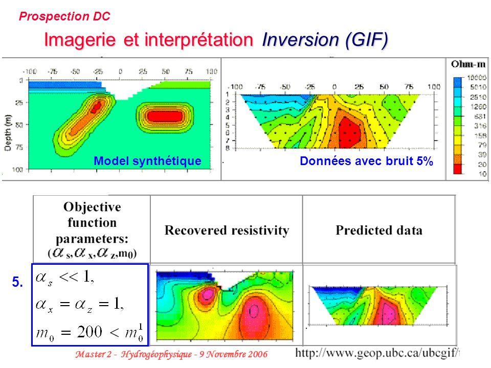 26 Master 2 - Hydrogéophysique - 9 Novembre 2006 Imagerie et interprétation Inversion (GIF) Model synthétiqueDonnées avec bruit 5% 5. Prospection DC