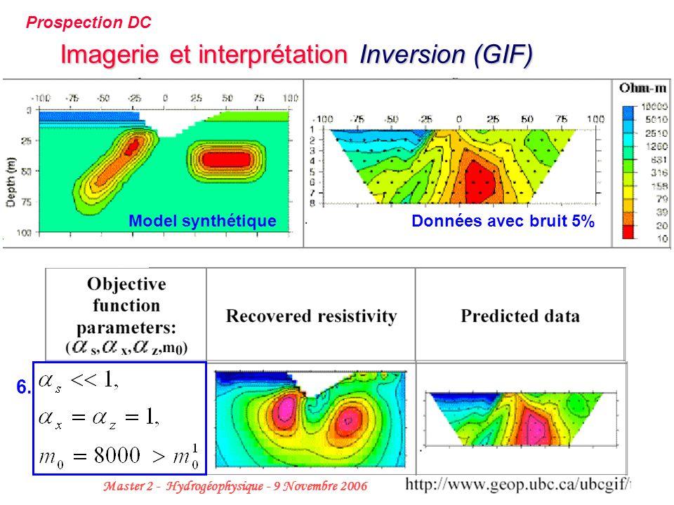 27 Master 2 - Hydrogéophysique - 9 Novembre 2006 Imagerie et interprétation Inversion (GIF) Model synthétiqueDonnées avec bruit 5% 6. Prospection DC