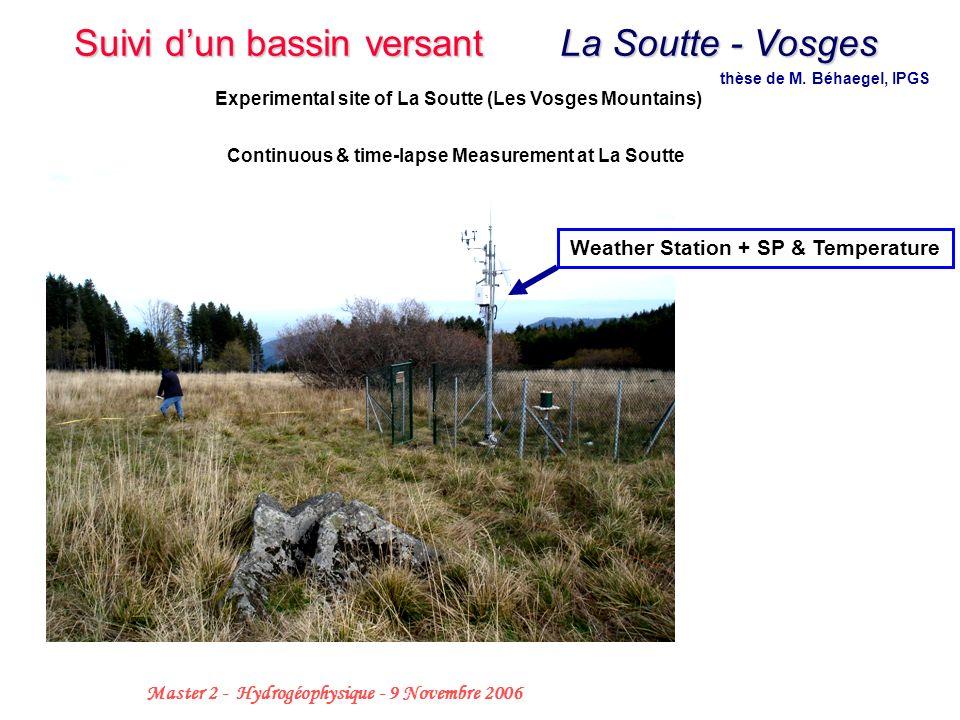 34 Master 2 - Hydrogéophysique - 9 Novembre 2006 Continuous & time-lapse Measurement at La Soutte Weather Station + SP & Temperature thèse de M. Béhae