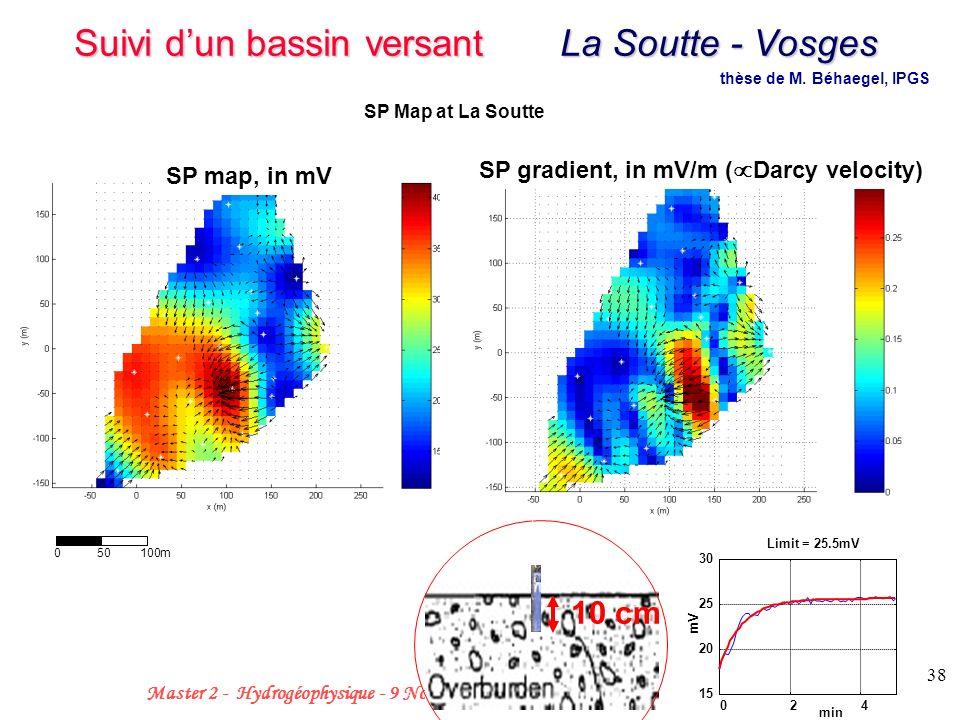 38 Master 2 - Hydrogéophysique - 9 Novembre 2006 SP gradient, in mV/m ( Darcy velocity) SP map, in mV 050100 m 10 cm SP Map at La Soutte 024 15 20 25