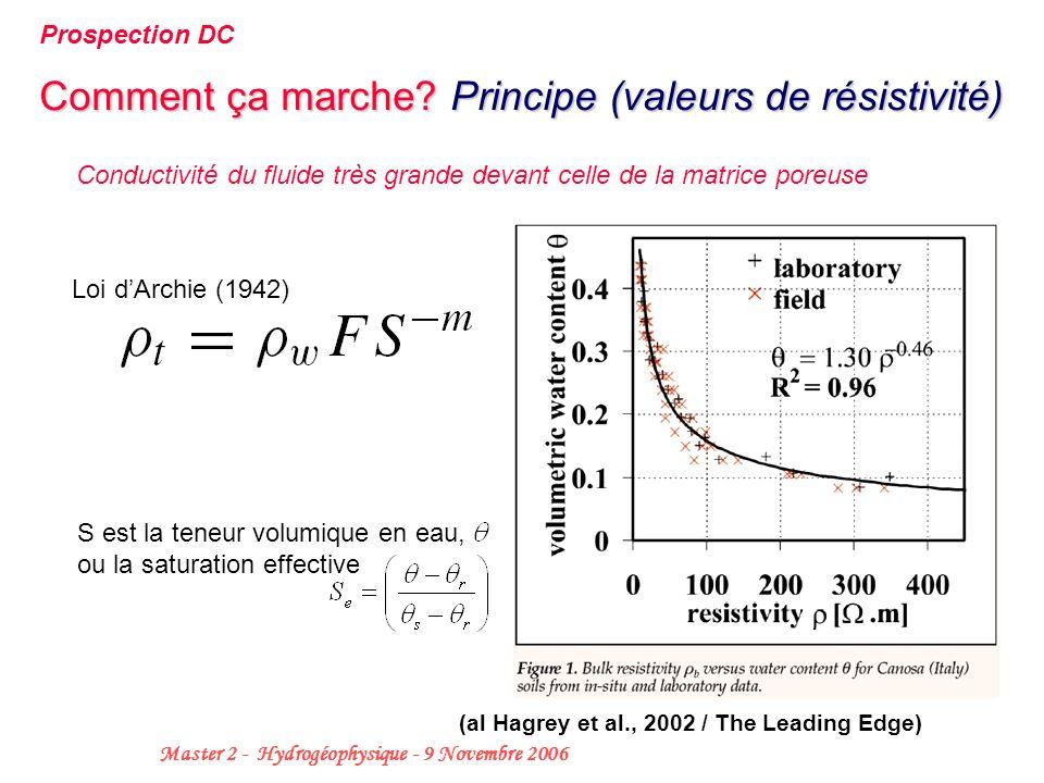 4 Master 2 - Hydrogéophysique - 9 Novembre 2006 Comment ça marche? Principe (valeurs de résistivité) Conductivité du fluide très grande devant celle d