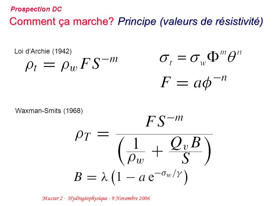 5 Master 2 - Hydrogéophysique - 9 Novembre 2006 Comment ça marche? Principe (valeurs de résistivité) Loi dArchie (1942) Waxman-Smits (1968) Prospectio