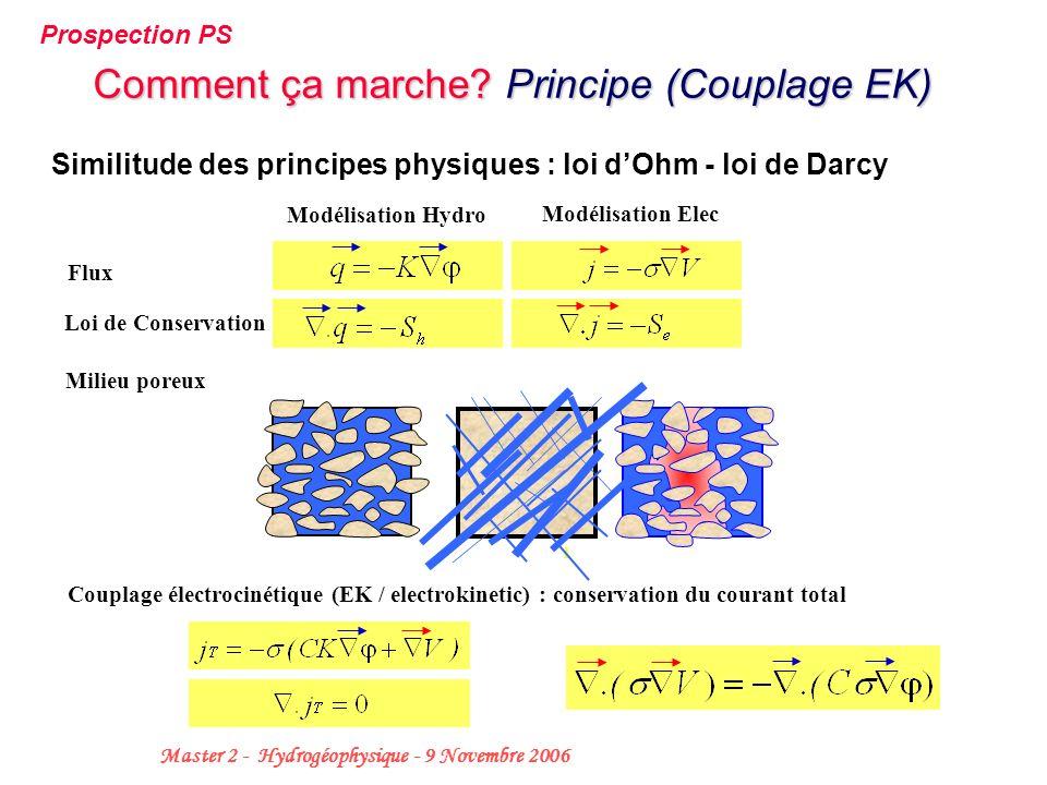 9 Master 2 - Hydrogéophysique - 9 Novembre 2006 Similitude des principes physiques : loi dOhm - loi de Darcy Flux Loi de Conservation Modélisation Hyd