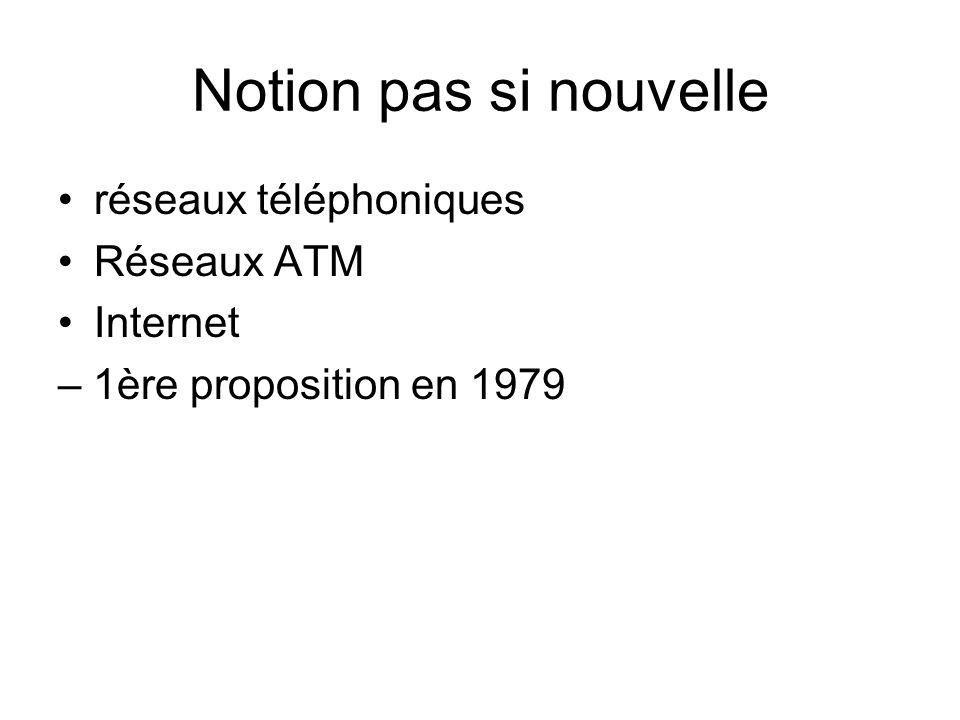 Notion pas si nouvelle réseaux téléphoniques Réseaux ATM Internet – 1ère proposition en 1979