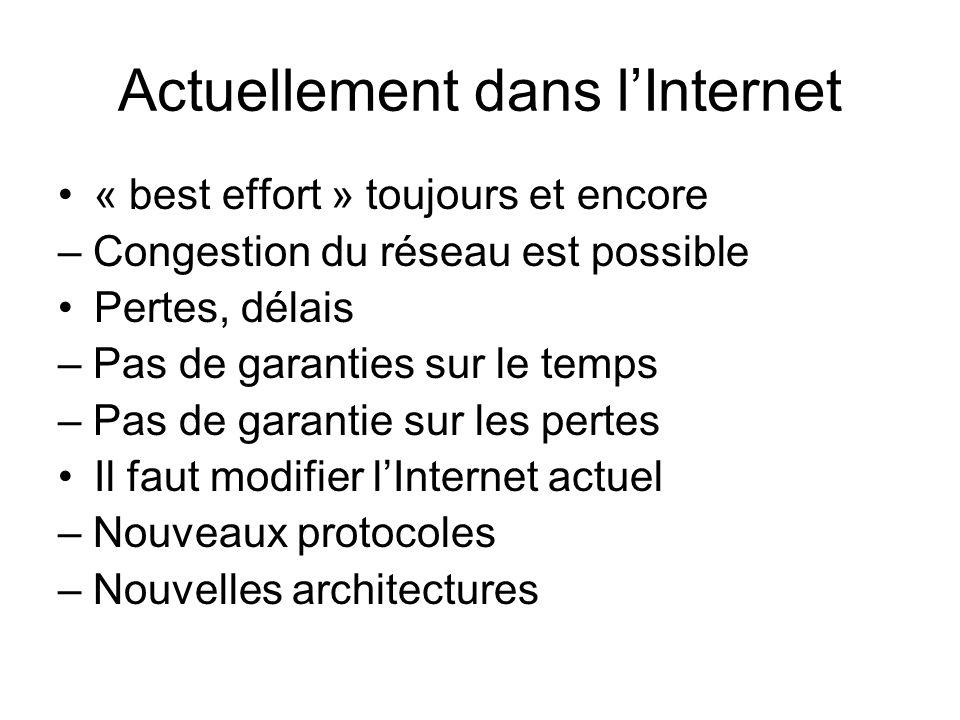 Actuellement dans lInternet « best effort » toujours et encore – Congestion du réseau est possible Pertes, délais – Pas de garanties sur le temps – Pa