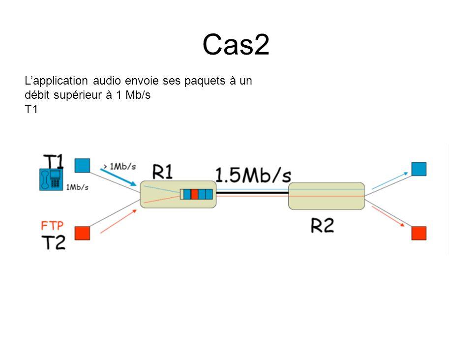 Cas2 Lapplication audio envoie ses paquets à un débit supérieur à 1 Mb/s T1