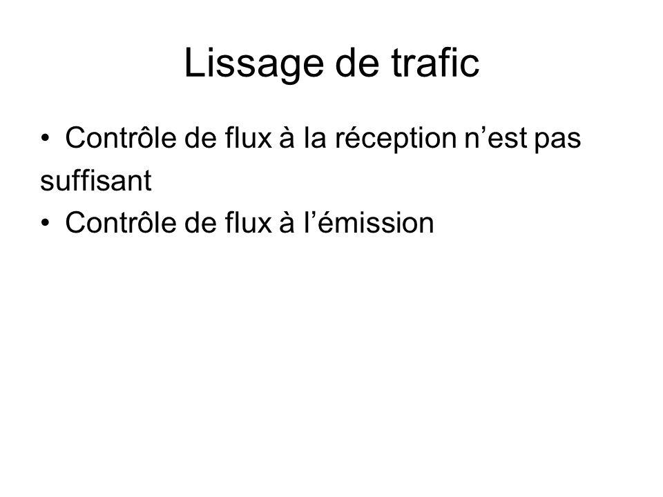 Lissage de trafic Contrôle de flux à la réception nest pas suffisant Contrôle de flux à lémission