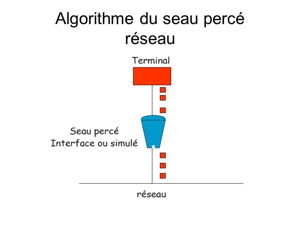 Algorithme du seau percé réseau