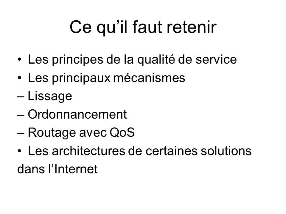 Ce quil faut retenir Les principes de la qualité de service Les principaux mécanismes – Lissage – Ordonnancement – Routage avec QoS Les architectures