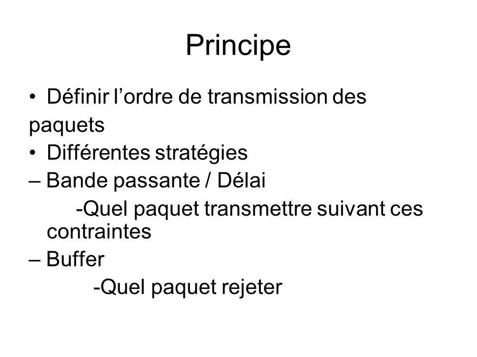 Principe Définir lordre de transmission des paquets Différentes stratégies – Bande passante / Délai -Quel paquet transmettre suivant ces contraintes –